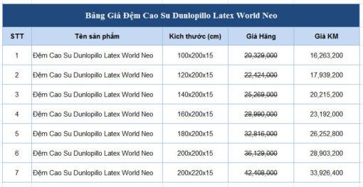 Bảng giá Khuyến mãi đệm cao su Dunlopillo Latex World Neo