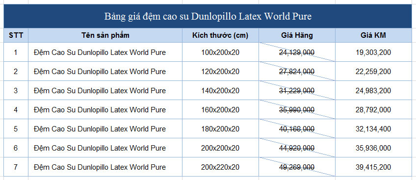 Bảng giá đệm cao su Dunlopillo Latex World Pure