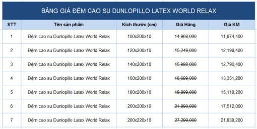 Bảng giá Đệm cao su thiên nhiên Dunlopillo Latex World Relax