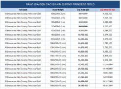 Bảng giá khuyến mãi đệm cao su Kim Cương PrincessGold