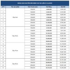 Bảng giá khuyến mãi đệm cao su Liên Á Classic