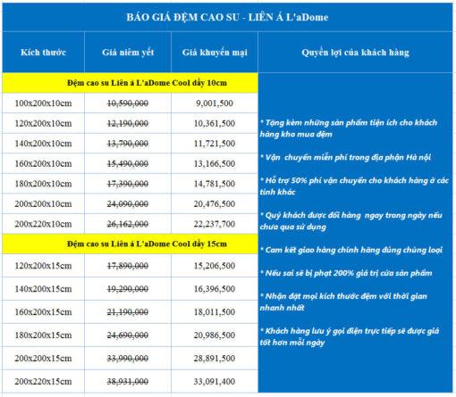 Bảng giá khuyến mãi đệm cao su Liên Á L'aDome chính hãng