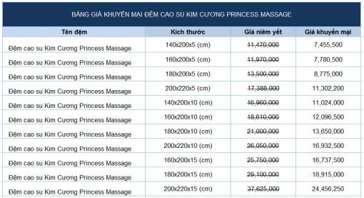 Bảng giá Đệm cao su Princess Massage Kim Cương