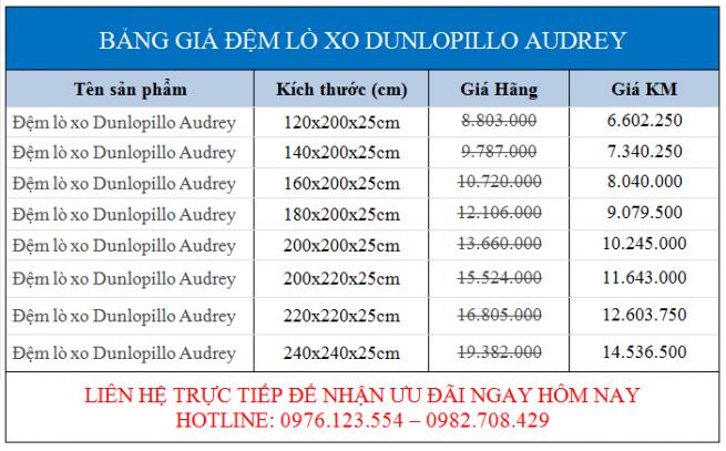 Bảng giá khuyến mãi đệm lò xo túi liên kết Dunlopillo Audrey cao cấp chính hãng