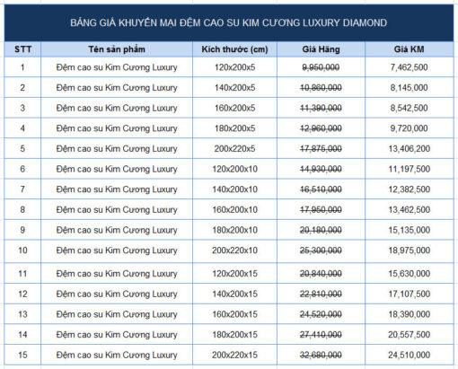 Bảng giá khuyến mãi đệm cao su thiên nhiên Luxury