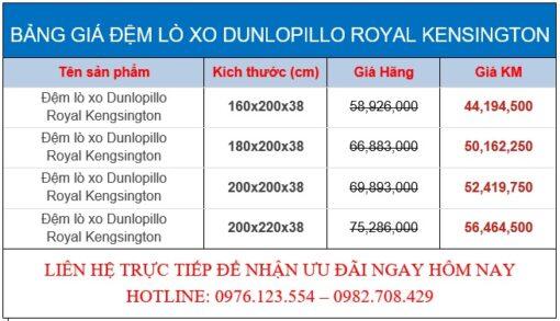 Bảng giá khuyến mãi đệm lò xo Royal Kensington Dunlopillo