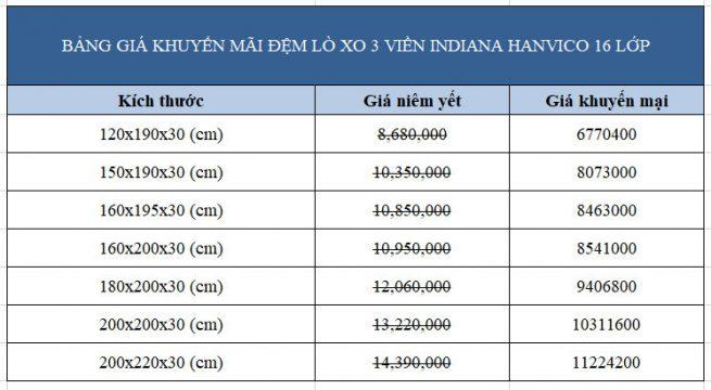 Bảng giá khuyến mại đệm lò xo Hanvico Indiana