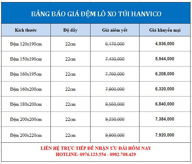 Bảng giá khuyến mãi đệm lò xo túi Hanvico chính hãng