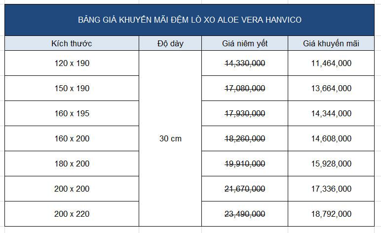 Bảng giá khuyến mãi đệm lò xo Hanvico Vera