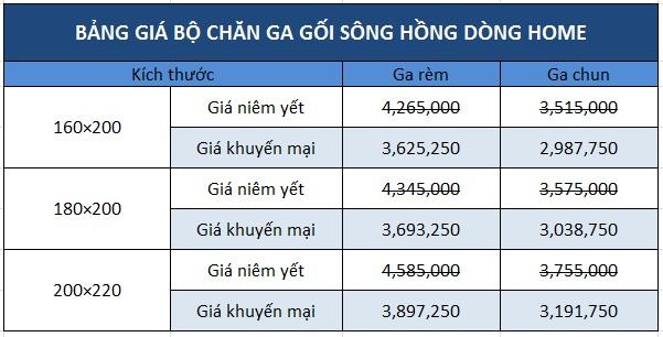 Bảng giá bộ Chăn ga gối Sông Hồng dòng Home