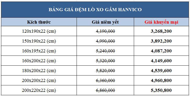 Bảng giá đệm lò xo gấm Hanvico năm 2019