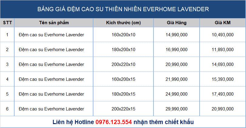 Bảng giá đệm cao su Everhome Lavender cao cấp