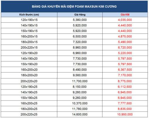 Bảng giá khuyến mãi đệm Foam Maxsun Nhật chính hãng