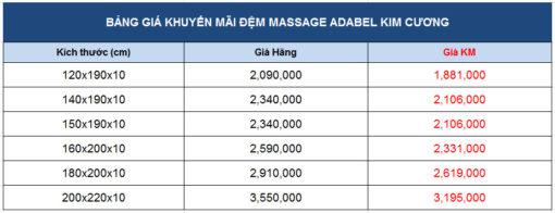 Bảng giá Đệm massage Adabel ép dẻo Hàn Quốc