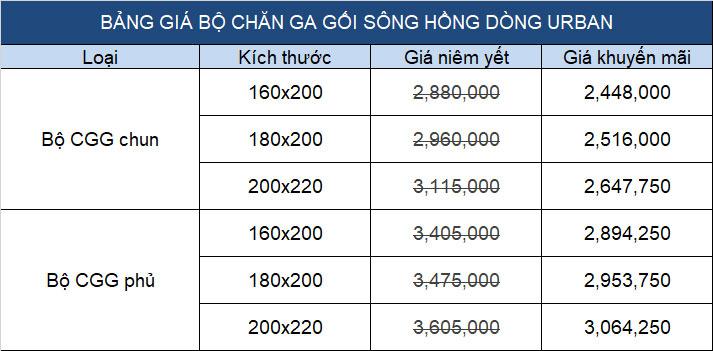 Bảng giá Bộ chăn ga gối Sông Hồng dòng UrBan