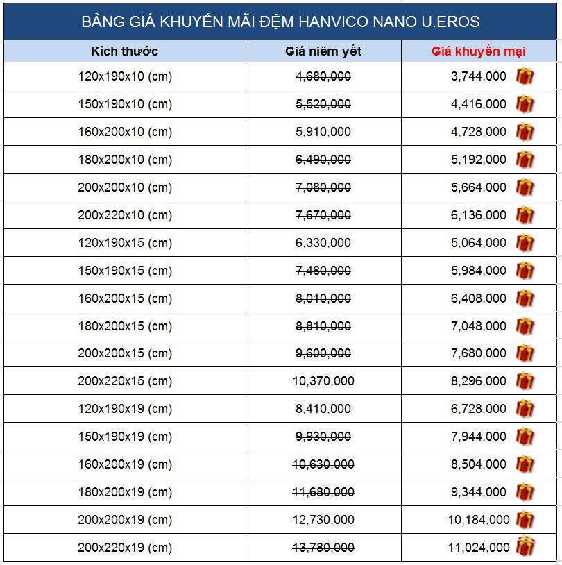 Bảng giá khuyến mãi đệm bông Hanvico Nano U-Eros