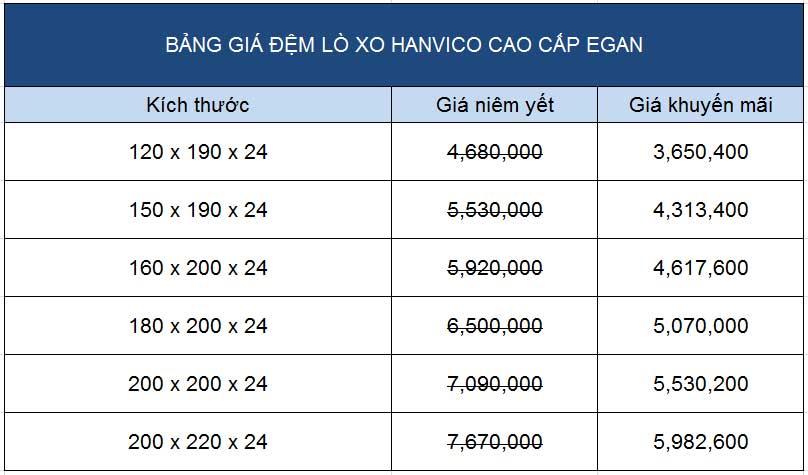 Bảng giá đệm lò xo cao cấp Hanvico Egan
