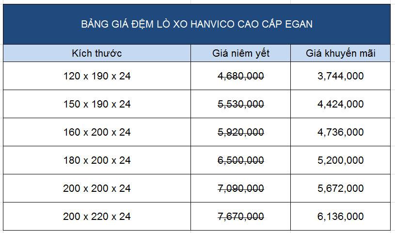 Bảng giá khuyến mãi đệm lò xo cao cấp Hanvico Egan